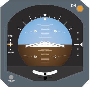 64 PMSとオートパイロットとの関係: 空を飛ぶこと/中村寛治